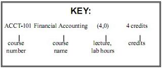 course descriptions raritan valley community college acalog acms